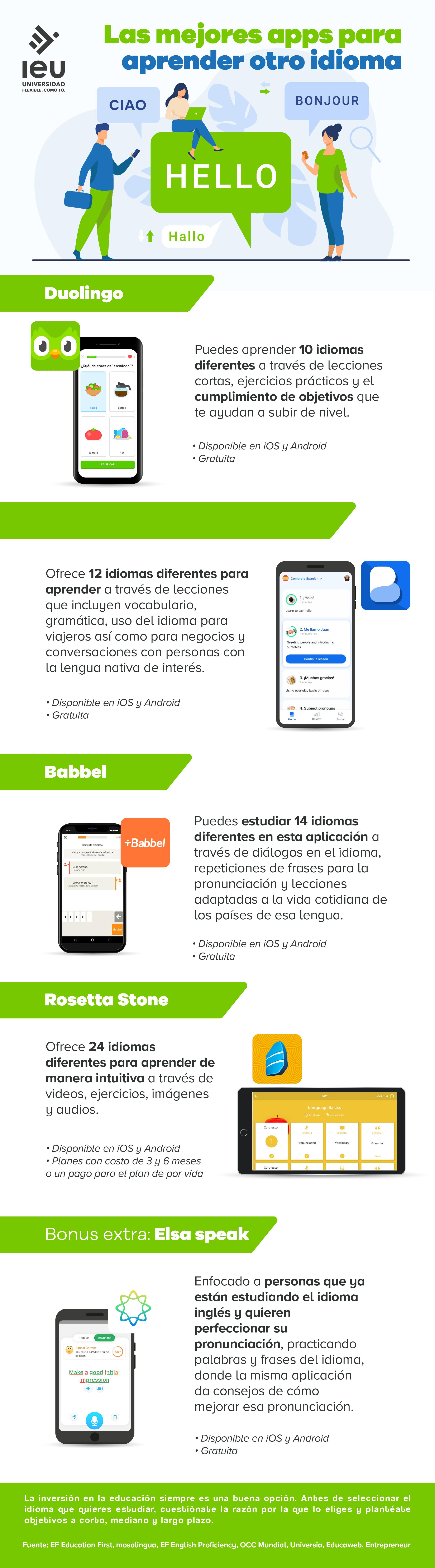 las mejores apps para aprender otro idioma infografia