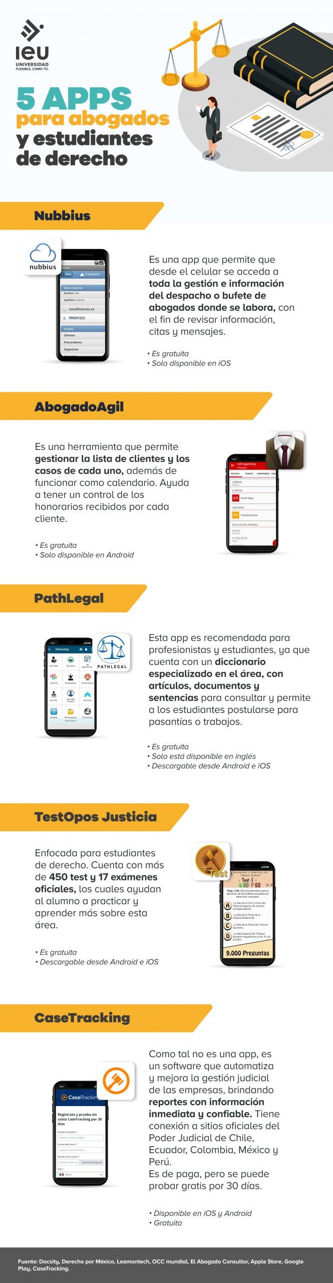 apps abogados infografia infografia