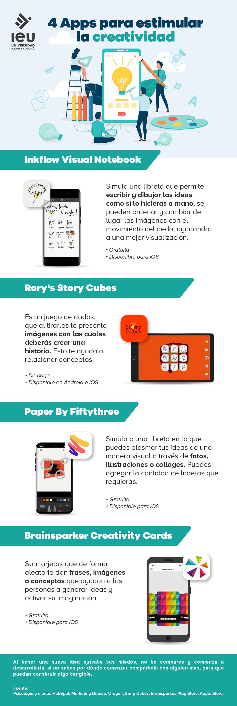 4 apps para estimular la creatividad infografia
