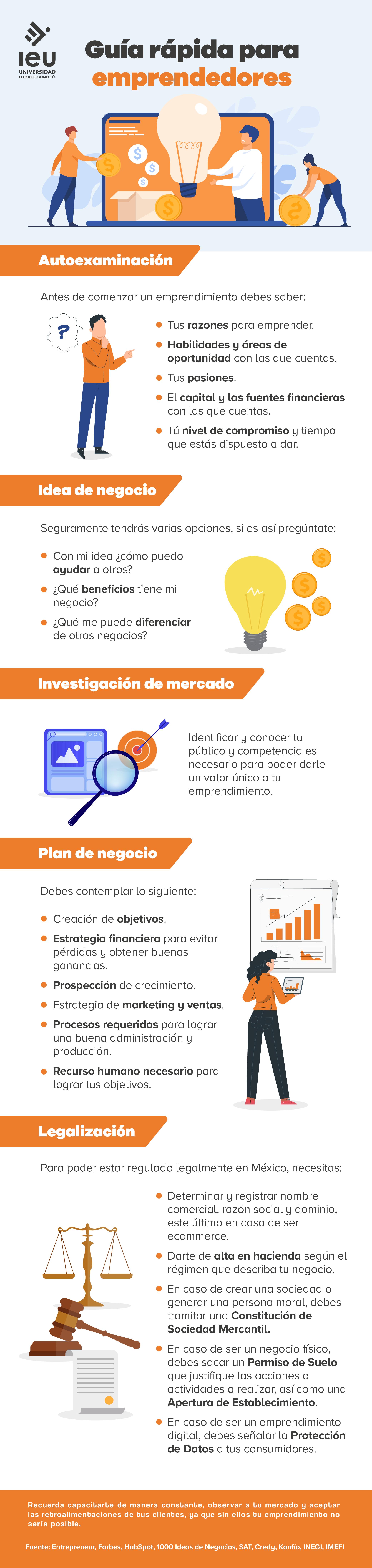guía rápida para emprendedores infografia