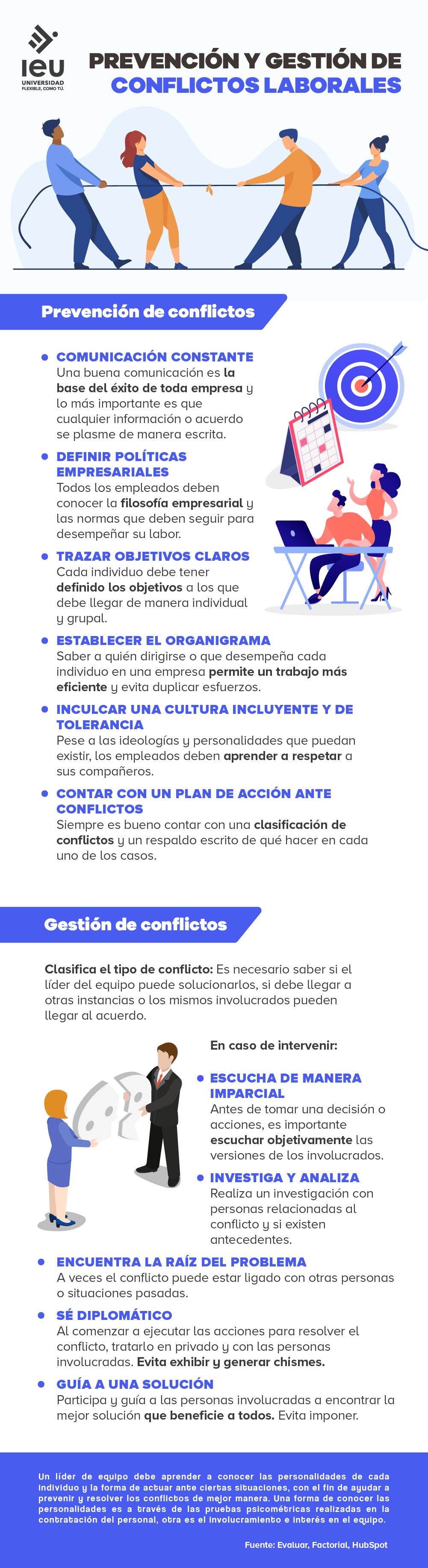 prevención y gestión de conflictos laborales infografia