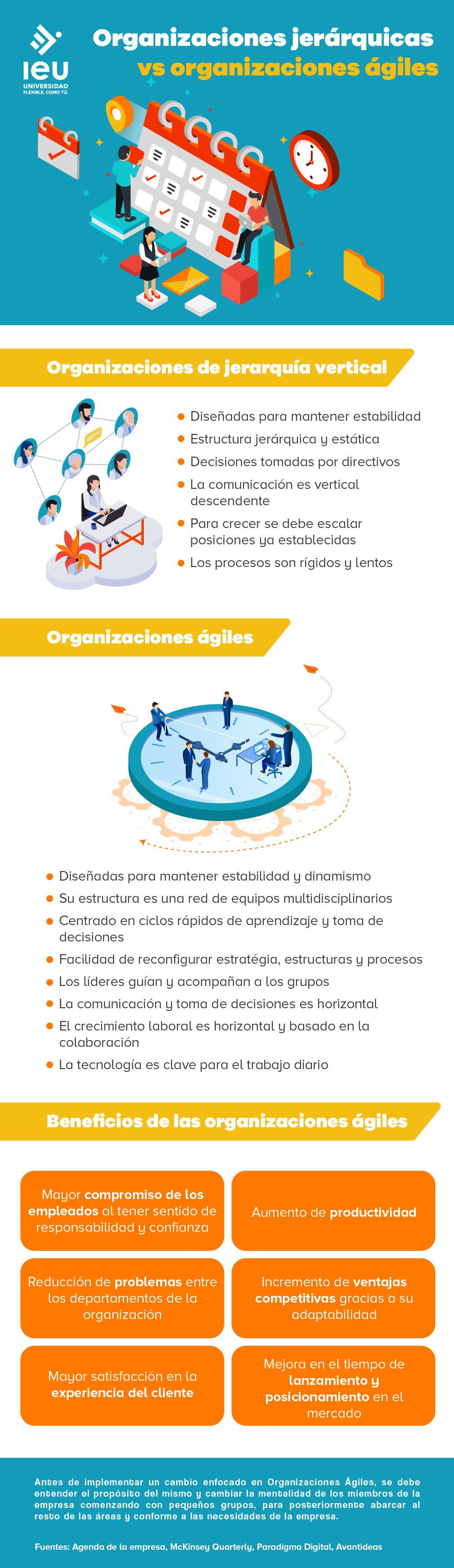 infografia 4 8 21 (4)