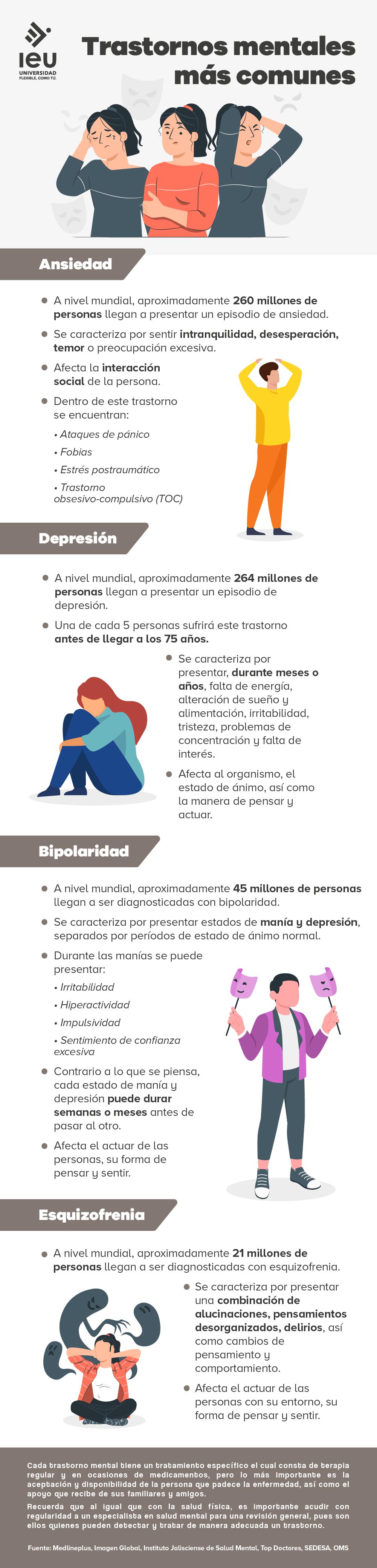 importancia de la detección de trastornos para el cuidado de la salud mental infografia (1)